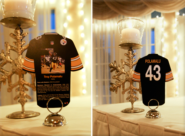Football Table Numbers